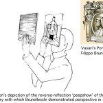 Masolino, A Neglected Genius of Renaissance Perspective [Slide Presentation], 6